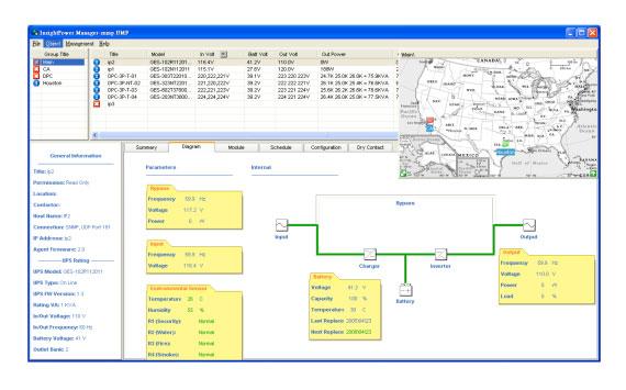 InsightPower Manager
